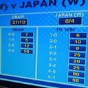"""【ロンドン五輪現地レポ】オッズはイーブン! なでしこジャパンはブラジル戦で""""汚名""""晴らせるか?"""