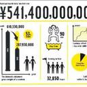 デリヘルの市場規模は鳥取県クラス! 世界に広がる「下半身」経済のマーケット