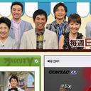 """『からくりTV』打ち切りの明石家さんまの本心は、やはり""""終わりたかった""""「ロケばっかりやし……」"""