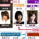 AKB48主演『マジすか学園』が時間短縮&関東ローカルに格落ちで、秋元康が弱音「今のAKBではこれが限界」