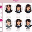 """「モラルゼロ……」AKB48ファンが警察のお世話に! ショッピングモールでの""""大絶叫""""に批判殺到"""