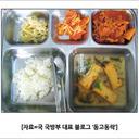 「まるで残飯」「肉がタイヤみたい」残念すぎる韓国軍ミリメシ、もはやネタ化!?