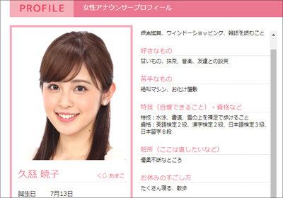 フジの10代目「○○パン」久慈暁子アナ任命に、冷ややかな声「まだやるの?」の画像1