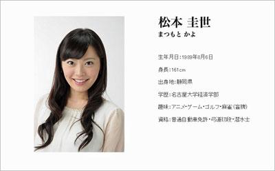 matsukayo1102