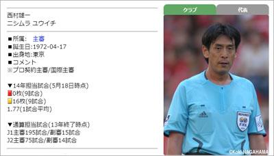 nishimuragoshin.jpg